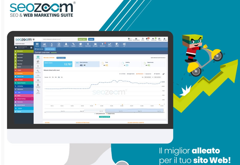 SEOZOOM: suite italiana per la SEO e il Webmarketing